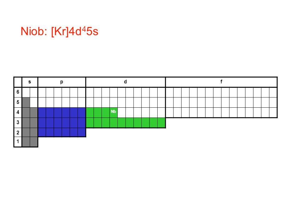 Niob: [Kr]4d45s s p d f 6 5 4 Nb 3 2 1